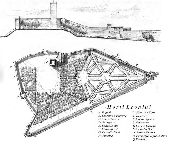planimetria-horti-leonini